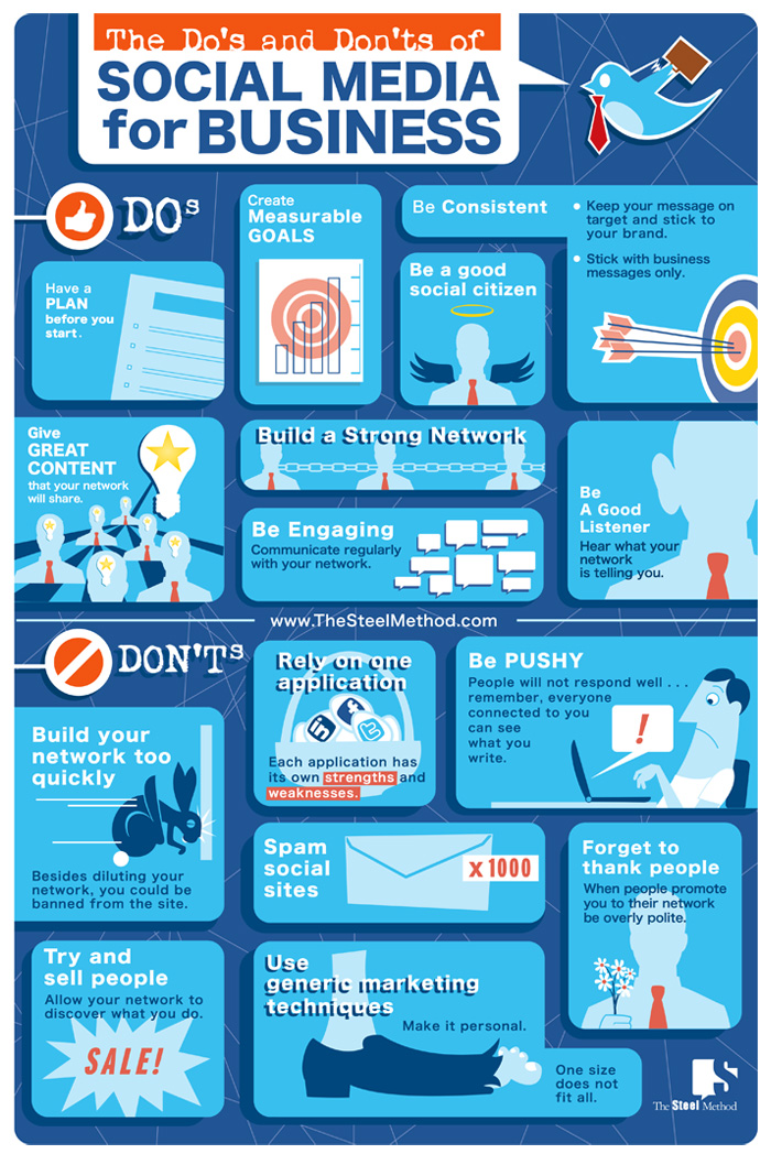 Infographic:Do's and Don'ts of Social Media for Business